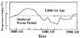 climate-chart.jpg